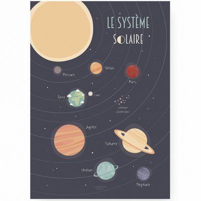 Affiche A3 Le système solaire  par Lutin Petit Pois