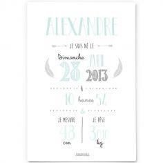 Affiche de naissance A3 vert mint (personnalisable)