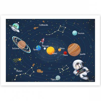 Affiche A3 Le système solaire  par Kanzilue