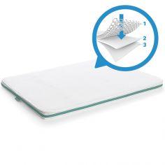Matelas + protège matelas pour parcs Sleep Safe Pack Ecolution (95 x 75 cm)