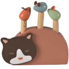 Pop-up chat et souris
