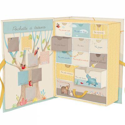 Coffret souvenirs Trésors de l'enfance Les Papoum  par Moulin Roty