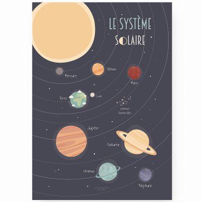 Affiche A2 Le système solaire  par Lutin Petit Pois