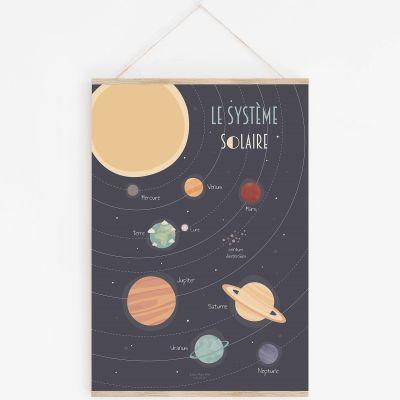 Affiche A3 Le système solaire avec support  par Lutin Petit Pois