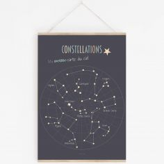 Affiche A3 Constellations avec support