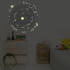 Stickers muraux phosphorescent Cosmos
