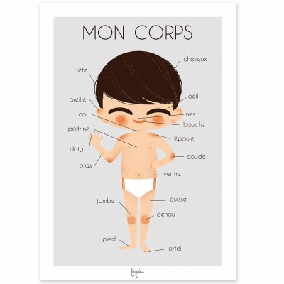 Carte A5 Mon corps garçon  par Kanzilue