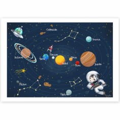 Affiche A4 Le système solaire