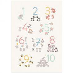 Affiche chiffres (42 x 29,7 cm)